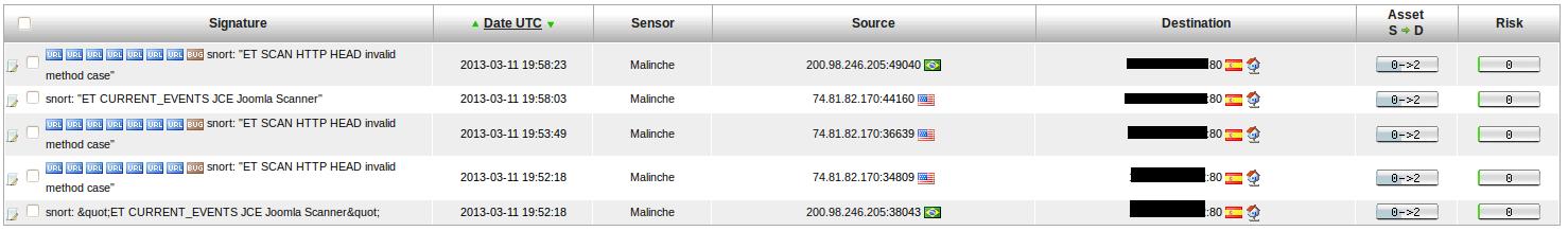Hacking Joomla - JCE Editor Vulnerability ~ Hacking while