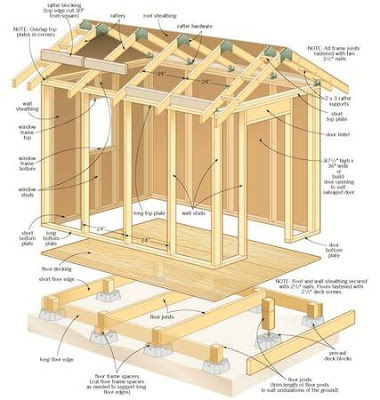 Creative Shed Plans You Should Check