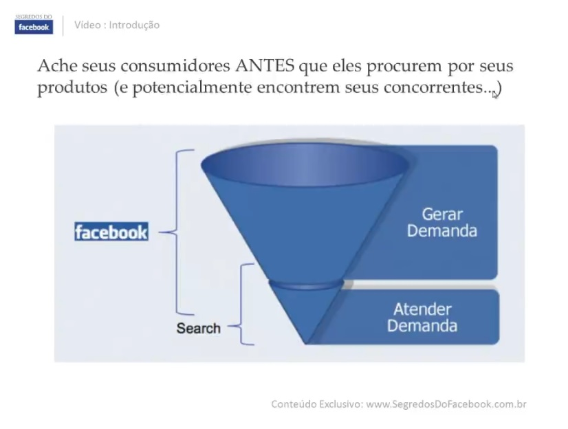Curso Segredos do Facebook