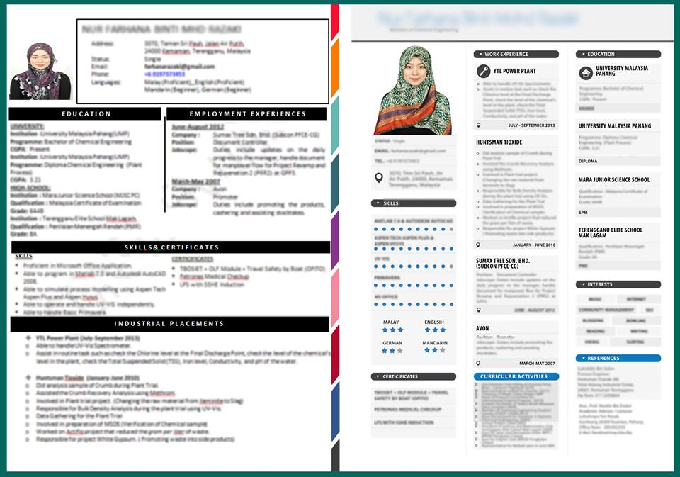 contoh resume kerja mudah professional resumes example online
