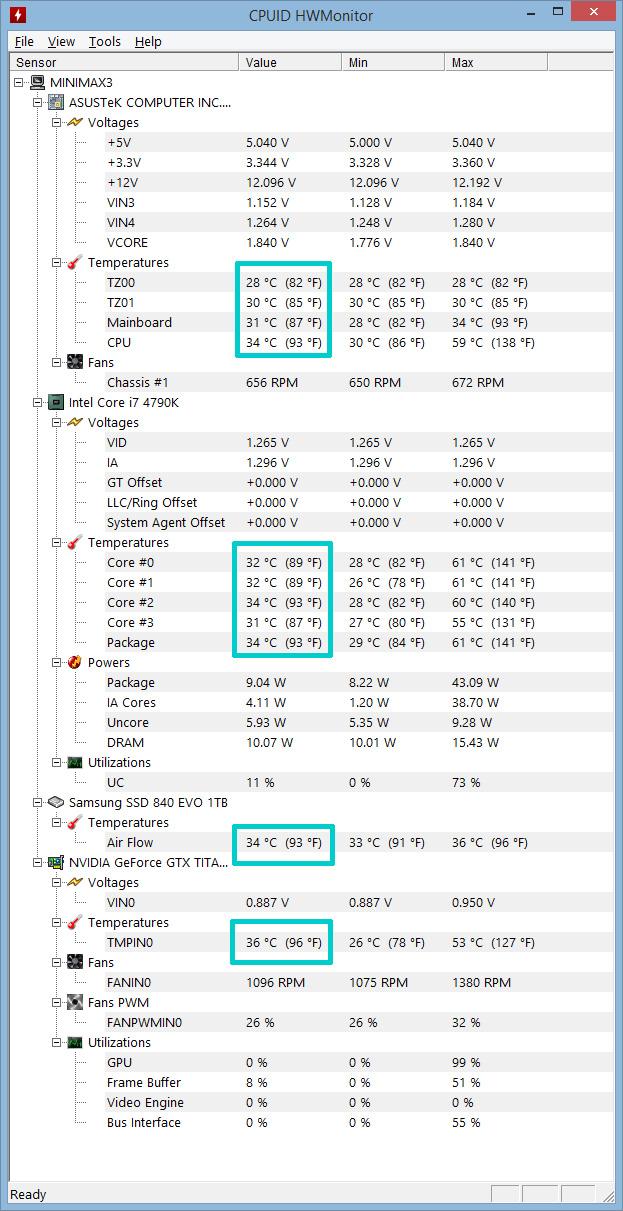 Minimax3 temperaturas estacionarias