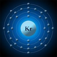 Kripton atomu ve elektronları
