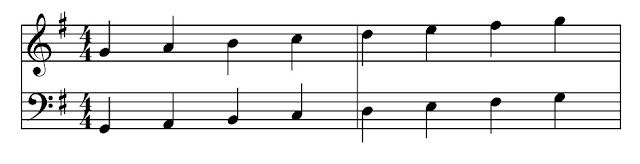 Notice also how the key signature looks in the bass clef. In both cases the key signature comes after the clef, but before the time signature.