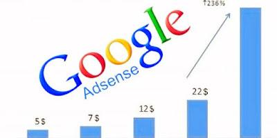Cara Mendapatkan CPC Tinggi Google Adsense, Aman dan Terbukti
