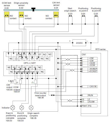 Servo drivers for positioning using omron cp1l plc jzgreentown servo drivers for positioning using omron cp1l plc wiring diagram for omron cp1l plc wiring library cheapraybanclubmaster Choice Image