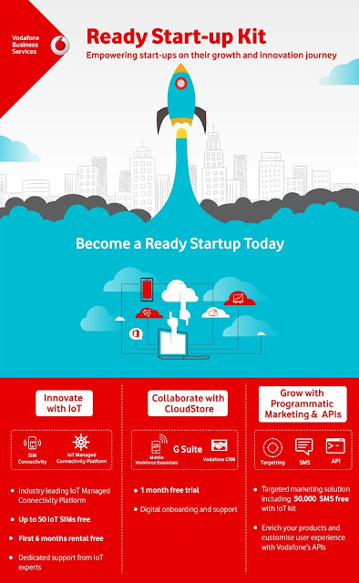 Vodafone launches Ready Start-up Kit to empower start-ups on their growth and innovation journey
