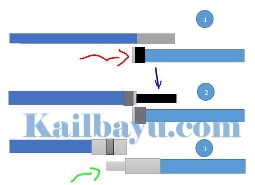 Cara Membuat sambungan dan Menyambung Joran, memperbaiki joran patah