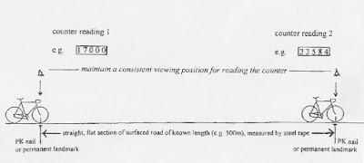 วิธีสอบเทียบจักรยานกับเส้นทางมาตรฐาน