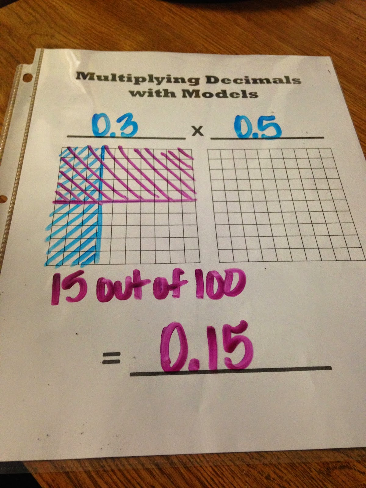 Where Ms Green S Math Grows Multiplying Decimals With Models Oh How I Love Sheet Protectors