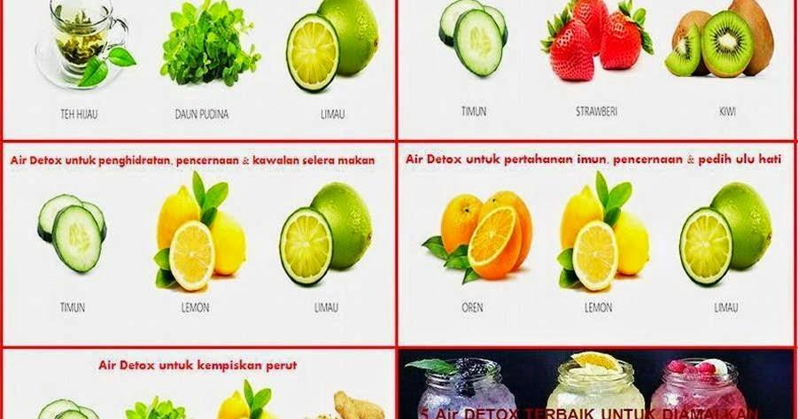 Natural Vitamin Detox Water Untuk Perut Datar dan Refreshing