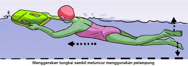 Gambar Latihan gerakan tungkai menggunakan pelampung