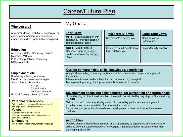 Career Development Plan Template – Employee Development Plan Template Free