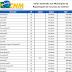 Forquilha deverá receber R$ 1.030.633,87 arrecadado na cobrança de imposto de renda na repatriação de ativos no exterior