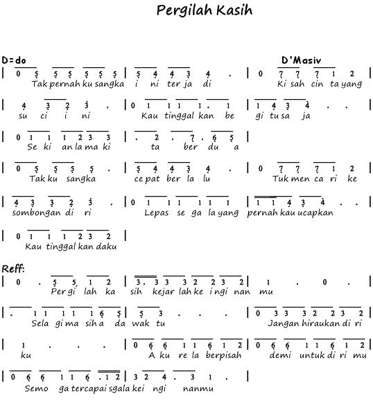 Not Angka Pianika Lagu Pergilah Kasih - D'Masiv