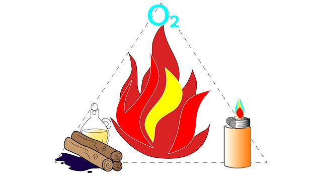 Jak rozpalać ogień?
