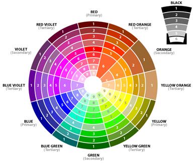 8 Tips Jitu Memilih Warna Ruangan yang Bagus dan Tepat