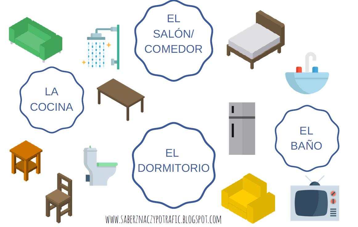 Los muebles hoja de trabajo saber znaczy potrafi for Aplicacion para disenar muebles