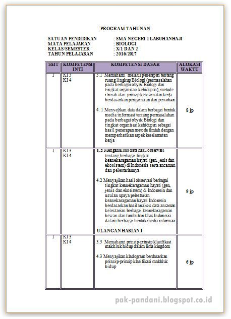Program Tahunan Biologi Kelas X Kurikulum 2013 Tentang Tahun