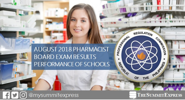 PERFORMANCE OF SCHOOLS: August 2018 Pharmacist board exam results