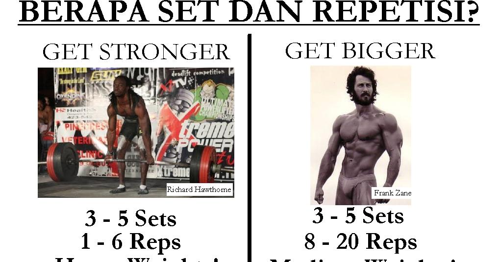 Brodibalo fitness sebaiknya angkat beban berapa repetisi