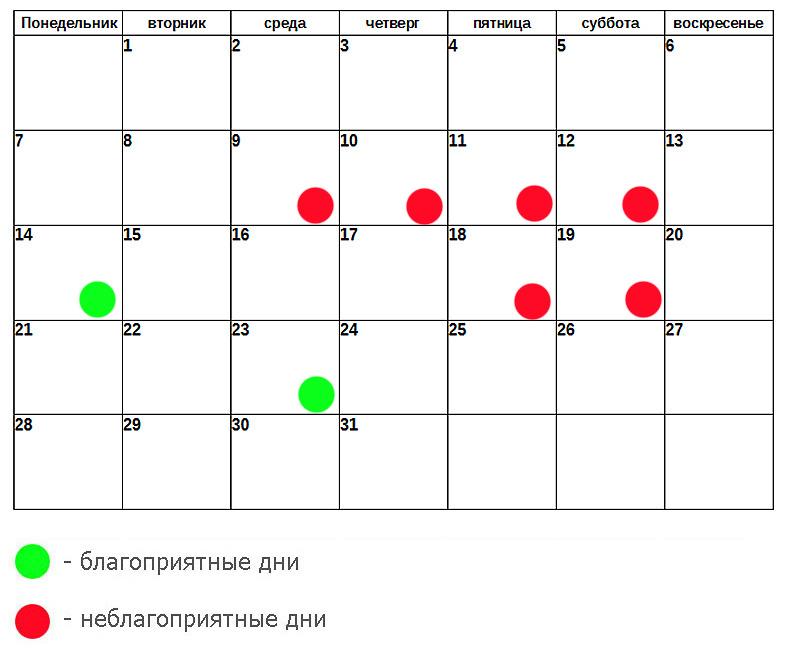 Лунный календарь химических завивок август 2017