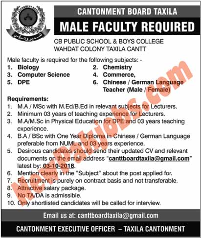 Male Faculty required in Cantonment Board Taxila