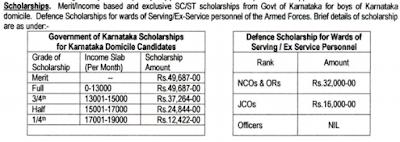 Sainik School Kodagu Application Form