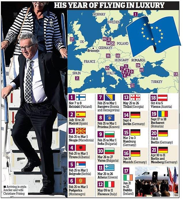 Daily Mail: Junkeris skraido privačiais lėktuvais, teršia planetą ir švaisto ES mokesčių mokėtojų pinigus