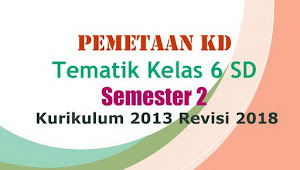 Pemetaan KD Tematik Kelas 6 SD Semester 2 Kurikulum 2013 Revisi 2018