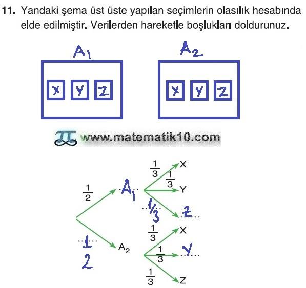 10. Sınıf Matematik Tuna Yayınları Ders Kitabı 69. Sayfa Çözümleri