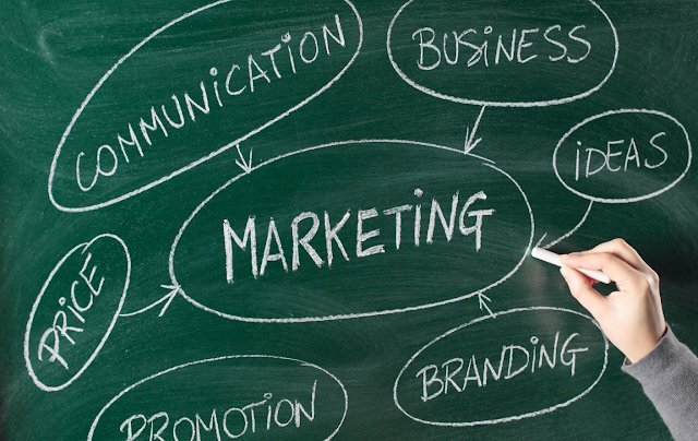 Steps Market New Business Lean Startup Small Biz Entrepreneur Marketing Promotion Digital Media Networking