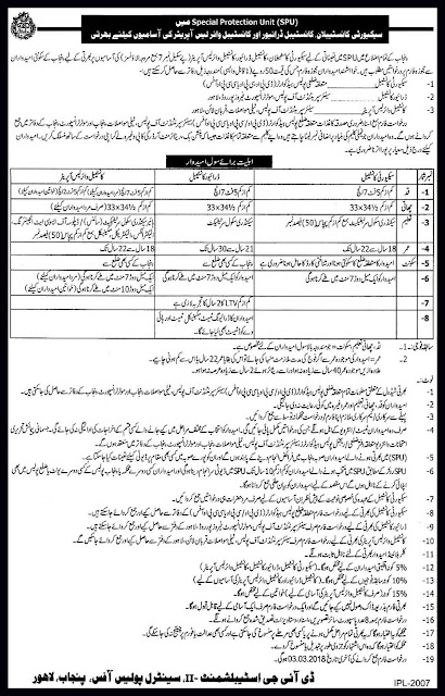 Constables Jobs in Punjab Police 2018
