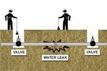 كشف تسربات المياه الكترونيا
