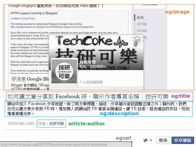 Blogger 文章分享 Facebook og meta 標記設定_001