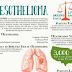 400.000 Orang New York Bernafas Polutan Paling Beracun. Gejala Asbestos Poisoning. Apakah Anda Berisiko?