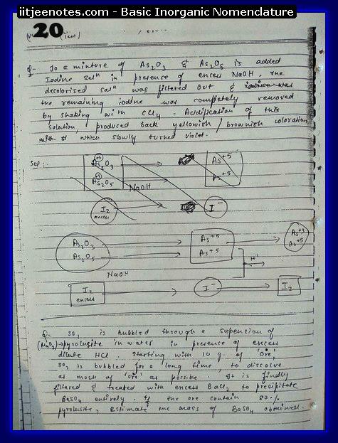Inorganic Nomenclature Notes 2