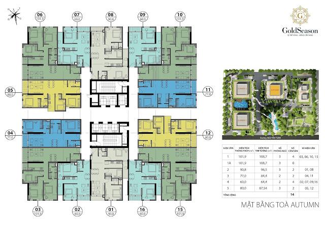 thi-truong-nha-dat-chung-cu-47-nguyen-tuan-gold-season-5
