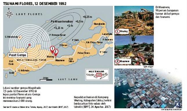 Dua Penjelasan Tentang Terjadinya Bencana Alam Gempa
