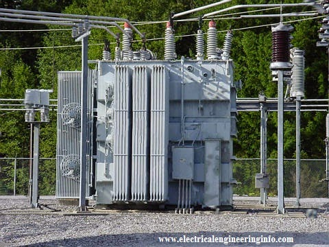 Construction and Working principle of Transformer