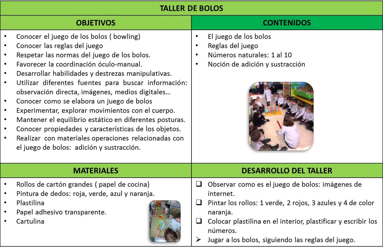 MaTeTICas y ArTe Talleres de Juegos  Mates Los bolos en Infantil