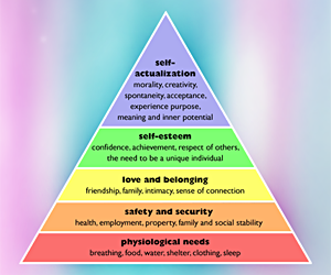 Psychology of Education: Motivation Theory: Maslow's Hierarchy of Needs