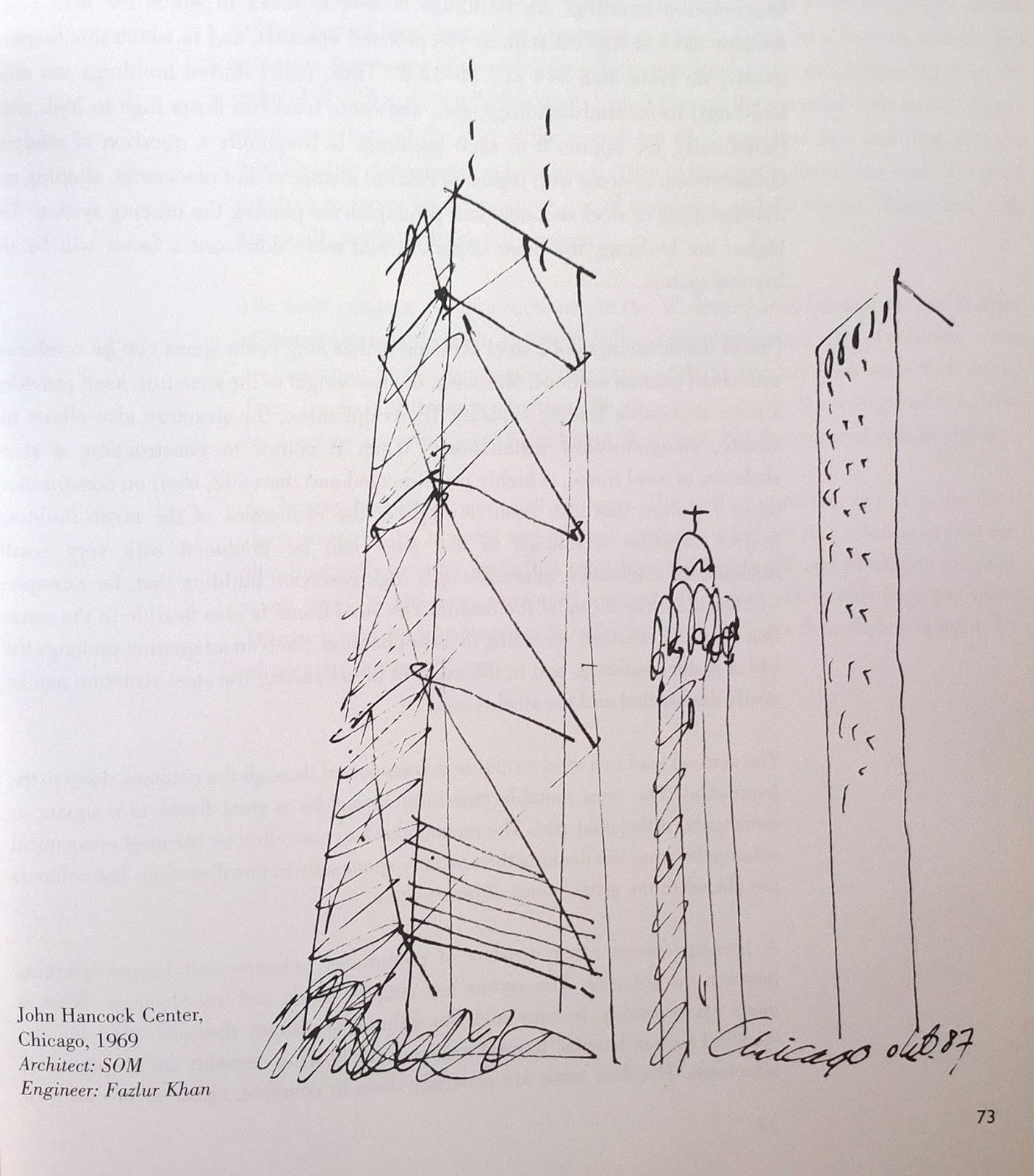 phác thảo thiết kế cao ốc chọc trời