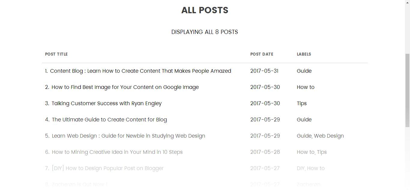 Bonus Halaman Sitemap dan Kontak yang Simple