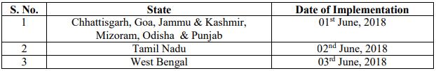 [GST] e-Way Bill system: Chhattisgarh, Goa, J&K, Mizoram, Odisha, Punjab, Tamil Nadu & West Bengal