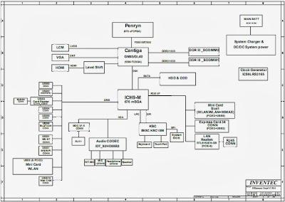 Compaq 320 Free Download Laptop Motherboard Schematics