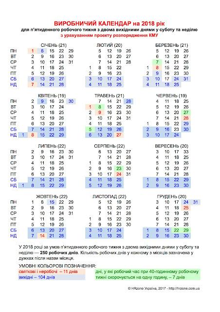 Виробничий календар на 2018 рік для П'ЯТИДЕННОГО робочого тижня з двома вихідними днями у суботу та неділю з урахуванням проекту розпорядження Кабміну про перенесення робочих днів у 2018 році