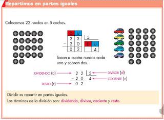 http://www.ceipjuanherreraalcausa.es/Recursosdidacticos/ANAYA%20DIGITAL/CUARTO/Matematicas/3_50_1_cuadro_teorico/