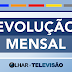 EVOLUÇÃO MENSAL   Agosto 2017