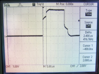 Oscilloscope Screen