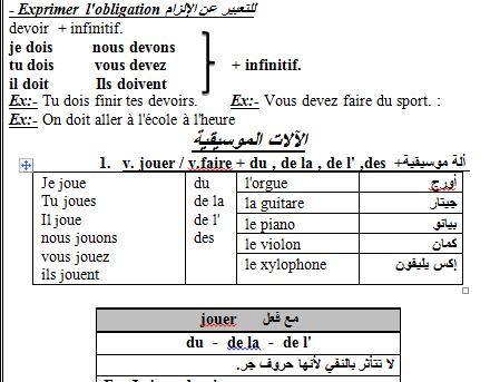 تحميل اقوي مذكرة مراجعة نهائية ونماذج امتحانات في اللغة الفرنسية للثانوية العامة 2018 word